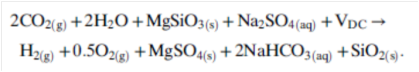 Chemical equation for the experiment (from paper)
