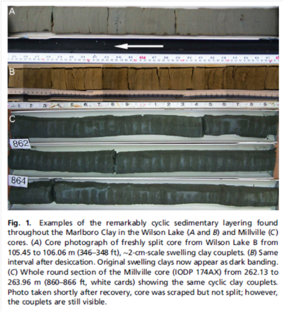 PNAS sediment cores